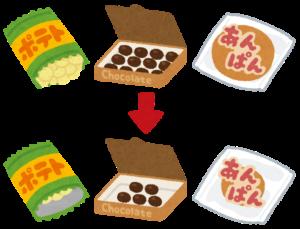商品の小型化