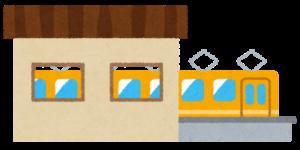 簡易的な駅舎