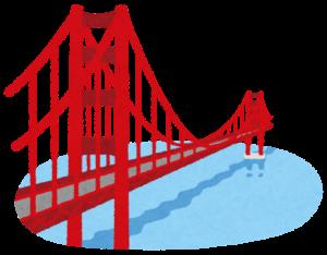 巨大な吊橋