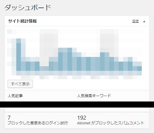 ダッシュボードのサイト統計情報