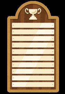 ランキングボード