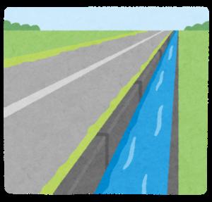 側溝のある道路