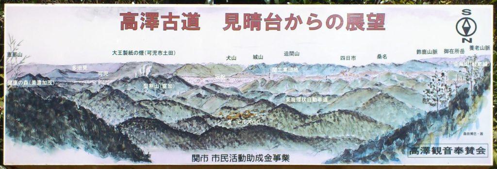 高澤古道 見晴台からの展望