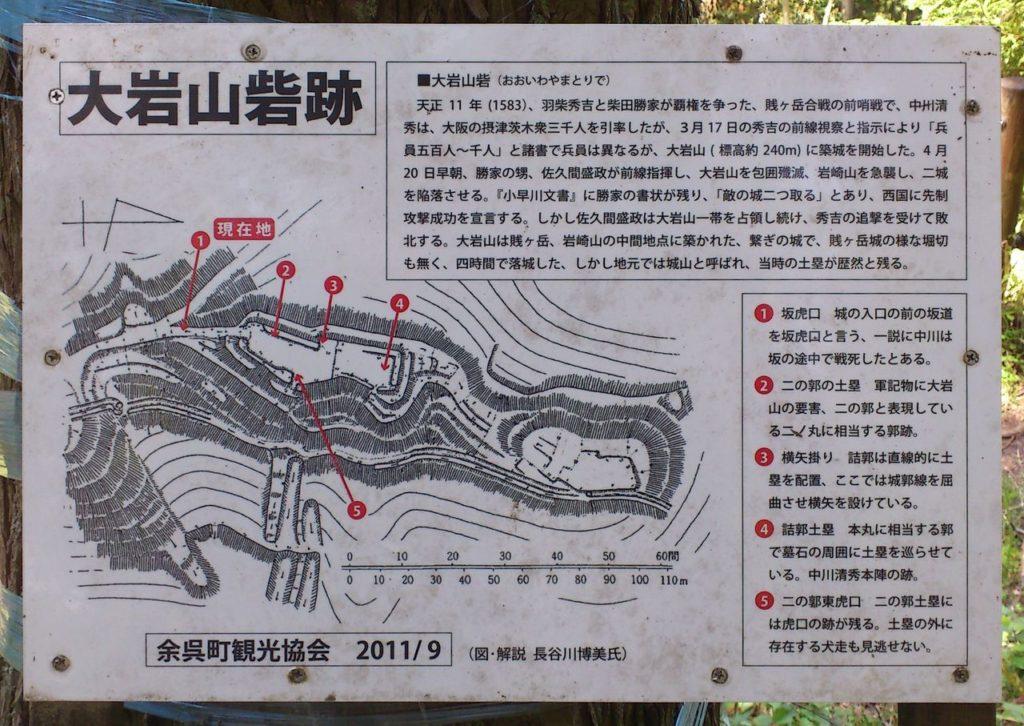大岩山砦跡