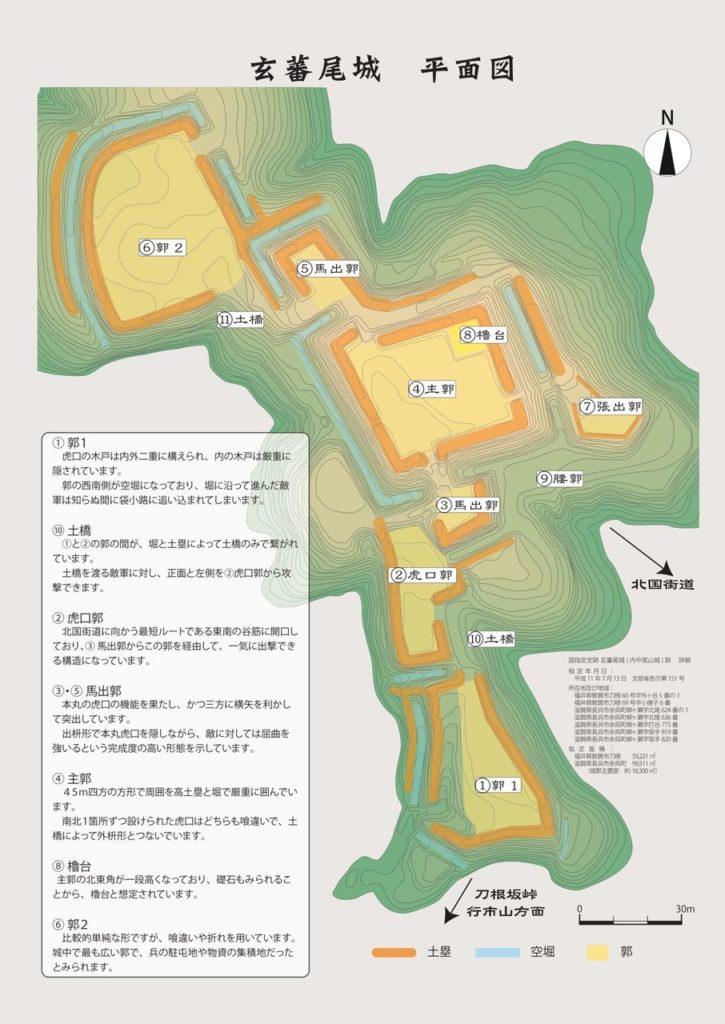 玄蕃尾城 平面図