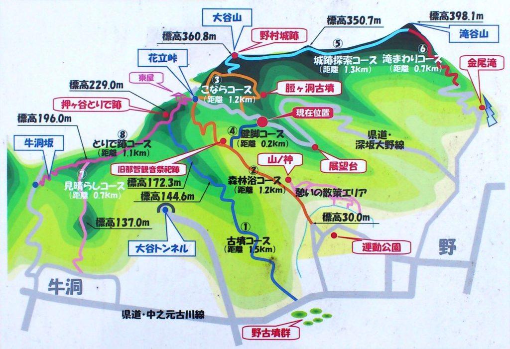 森林散策コース案内