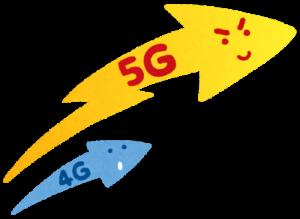 モバイル通信規格5G
