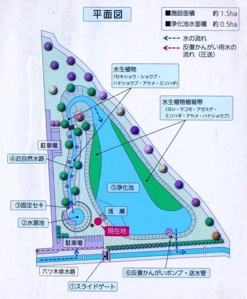 美野里池の平面図