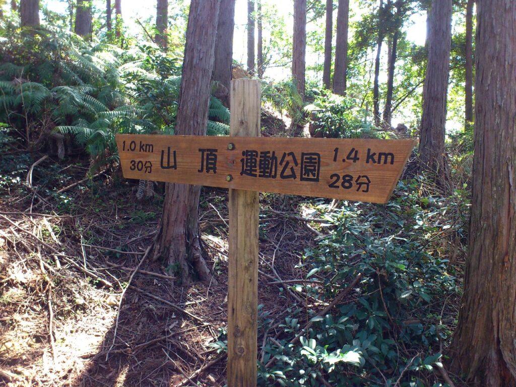 山頂まで 1.0キロ 30分 の案内板