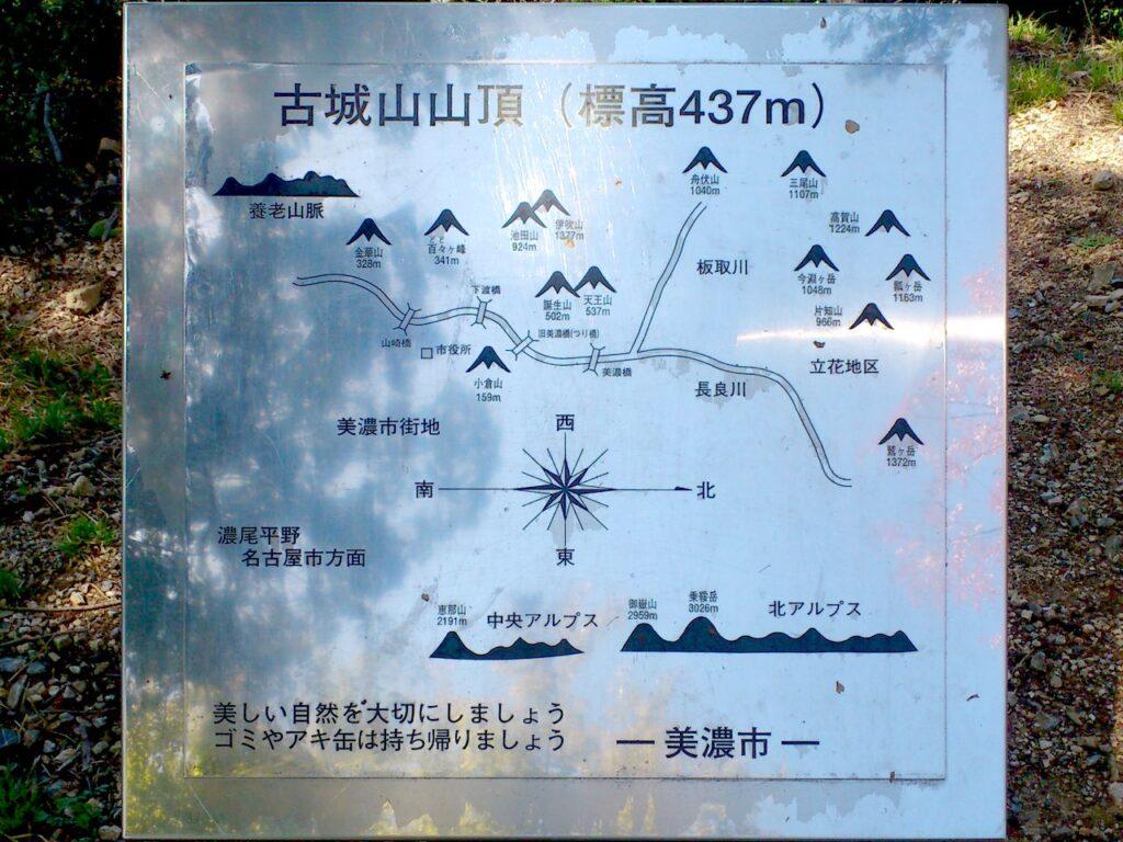 古城山頂上からの展望図