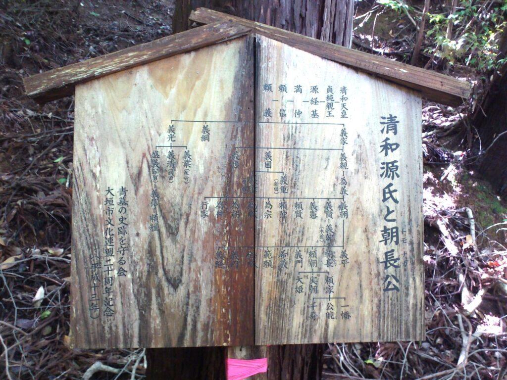 清和源氏家系図